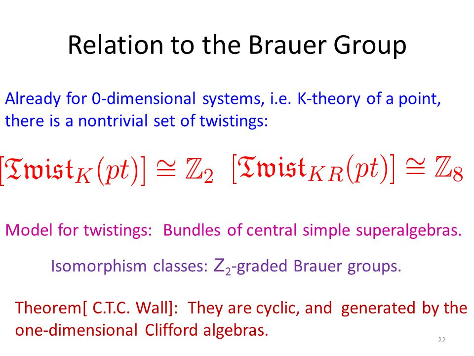Relation to the Brauer Group 22 Already for 0-dimensional systems, i.e.