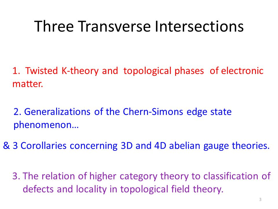 Part I: Topological Band Theory & Twisted K-Theory 4 There has been recent progress in classifying topological phases of (free) fermions using ideas from K-theory such as Bott periodicity.