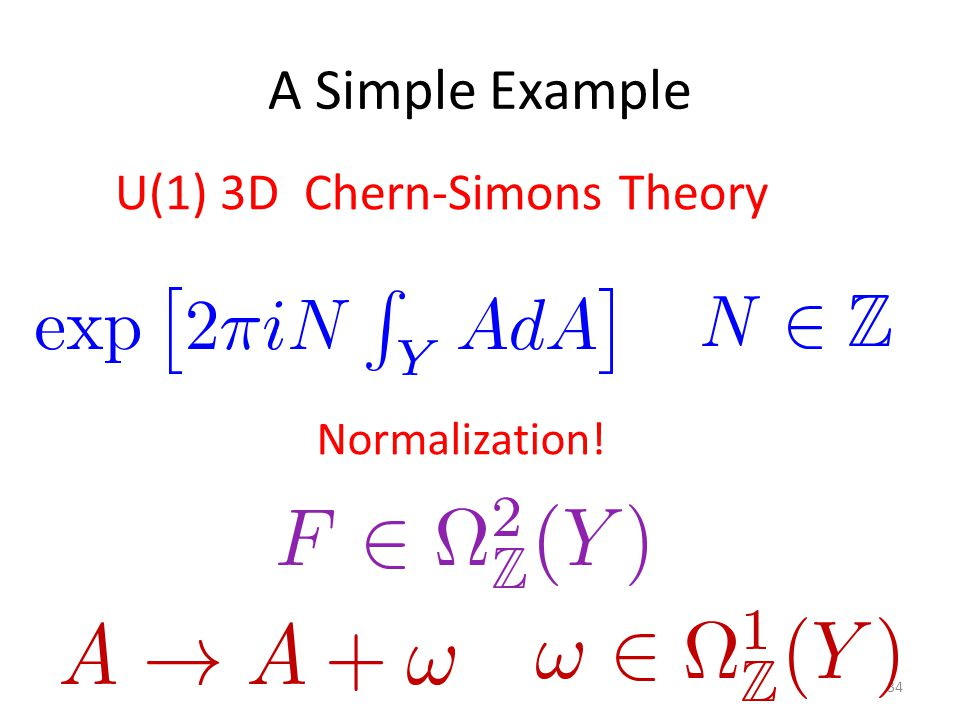 A Simple Example 34 U(1) 3D Chern-Simons Theory Normalization!