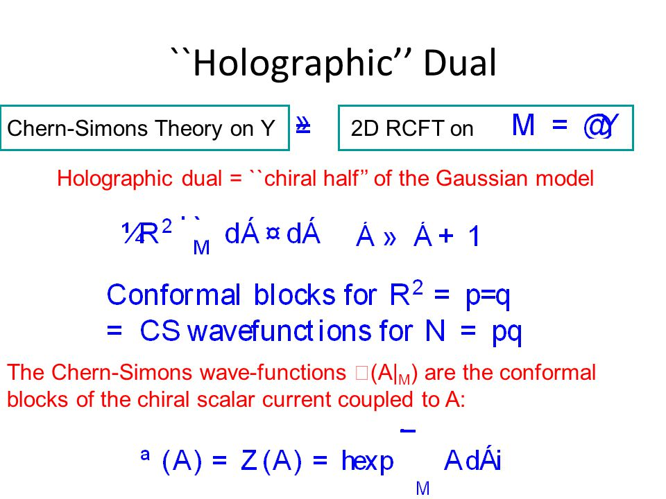 ``Holographic'' Dual Holographic dual = ``chiral half'' of the Gaussian model The Chern-Simons wave-functions  (A| M ) are the conformal blocks of the chiral scalar current coupled to A: Chern-Simons Theory on Y2D RCFT on