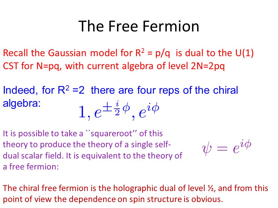 The Free Fermion Indeed, for R 2 =2 there are four reps of the chiral algebra: Recall the Gaussian model for R 2 = p/q is dual to the U(1) CST for N=pq, with current algebra of level 2N=2pq It is possible to take a ``squareroot'' of this theory to produce the theory of a single self- dual scalar field.