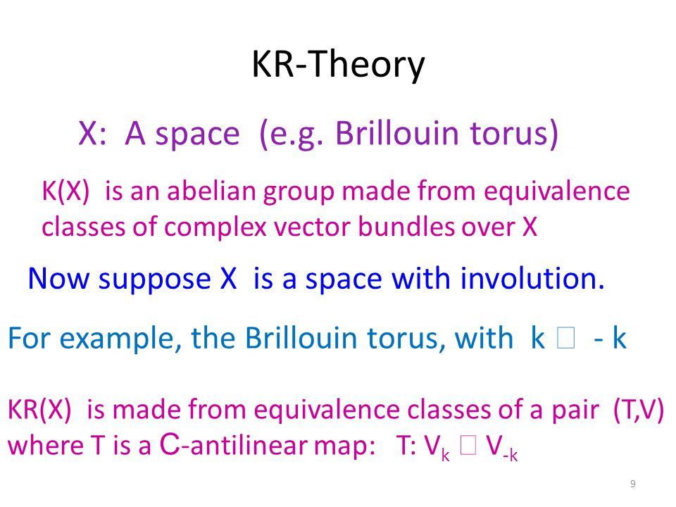 KR-Theory 9 X: A space (e.g.