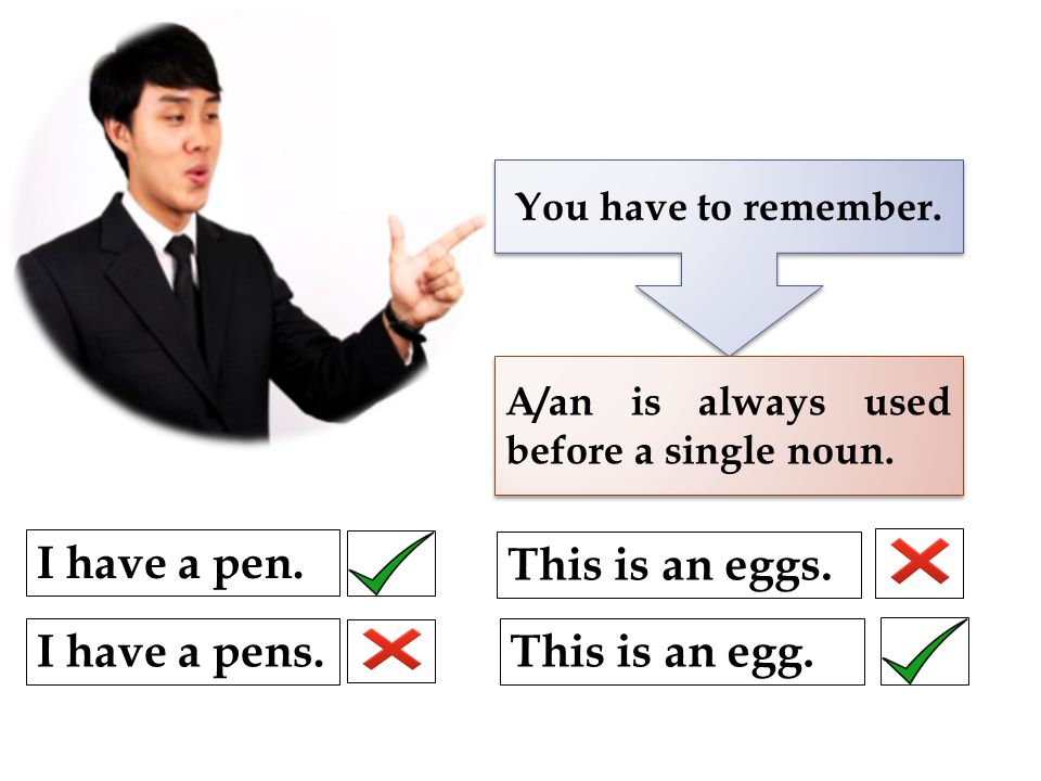 You have to remember. A/an is always used before a single noun. This is an egg. I have a pen. I have a pens. This is an eggs.