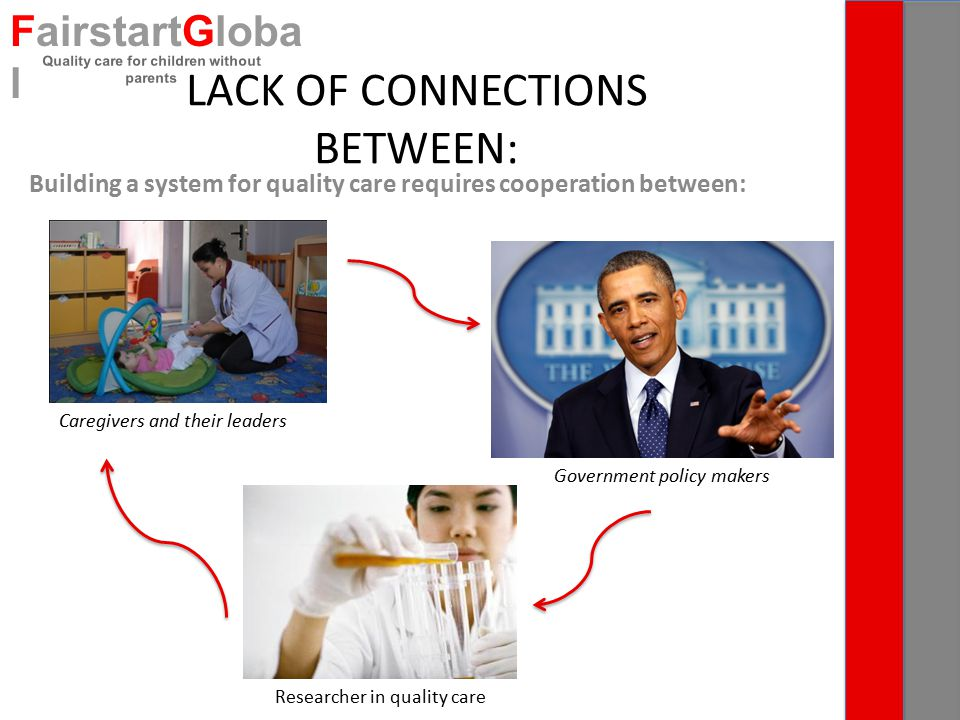 LACK OF CONNECTIONS BETWEEN: Building a system for quality care requires cooperation between: FairstartGloba l Quality care for children without parents Caregivers and their leaders Government policy makers Researcher in quality care