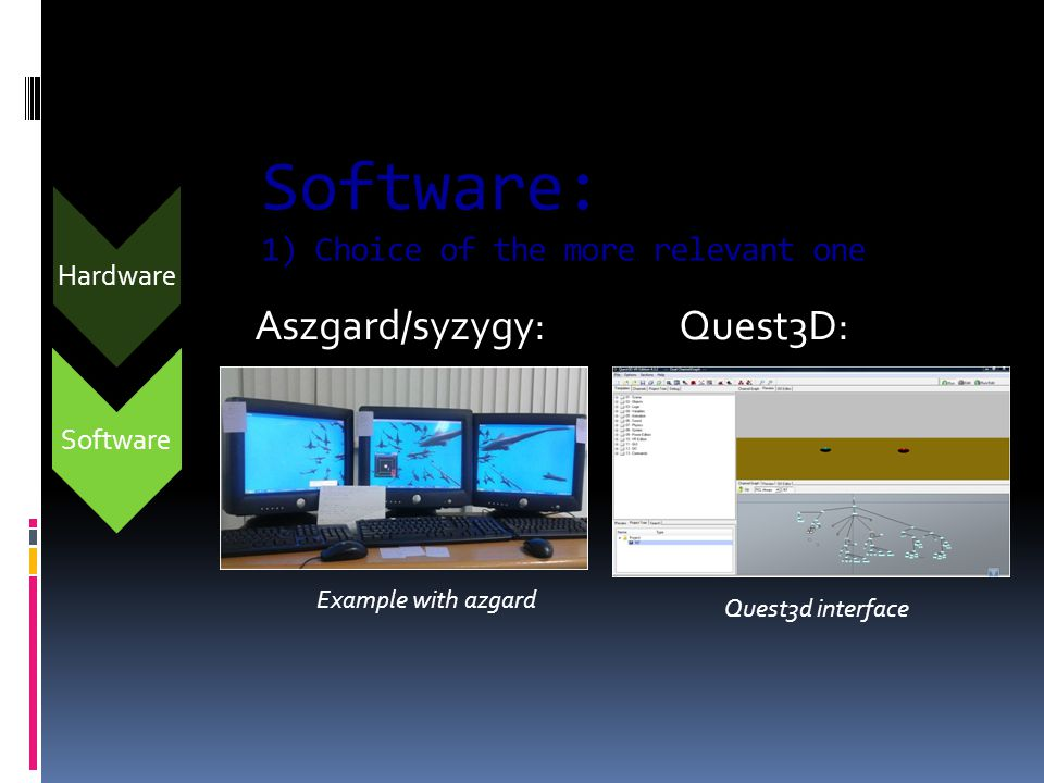 Software Software: 1) Choice of the more relevant one Aszgard/syzygy: Hardware Example with azgard Quest3D: Quest3d interface
