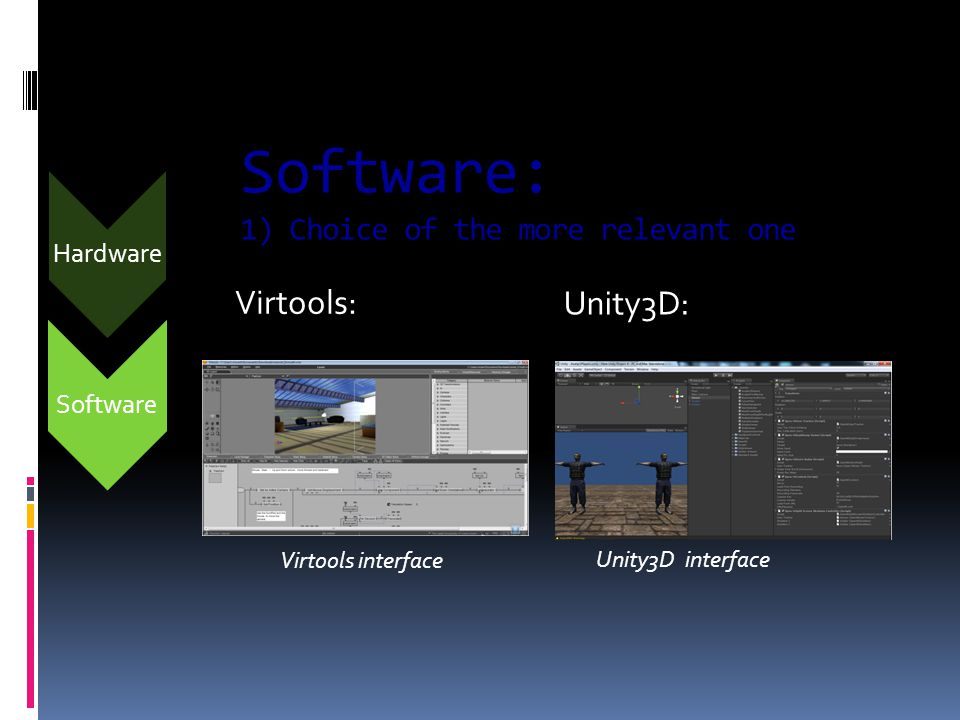 Software Software: 1) Choice of the more relevant one Hardware Virtools: Virtools interface Unity3D: Unity3D interface