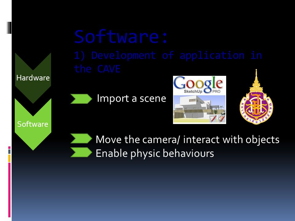 Software Software: 1) Development of application in the CAVE Hardware Import a scene Move the camera/ interact with objects Enable physic behaviours