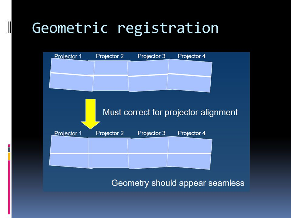 Geometric registration