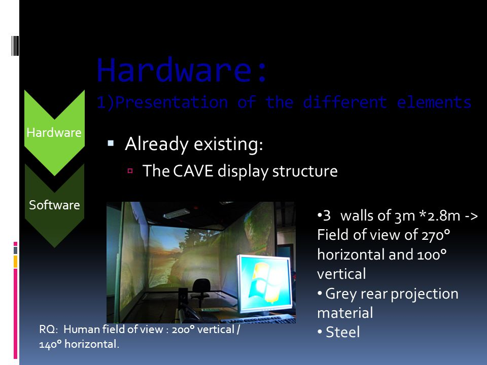 HardwareSoftware Hardware: 1)Presentation of the different elements  Already existing:  The CAVE display structure 3 walls of 3m *2.8m -> Field of v