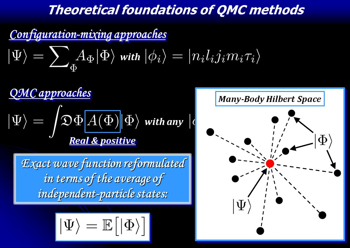 QMC methods Theoretical foundations of QMC methods with any Exact wave function reformulated in terms of the average of independent-particle states: QMC approaches Configuration-mixing approaches with Many-Body Hilbert Space Real & positive