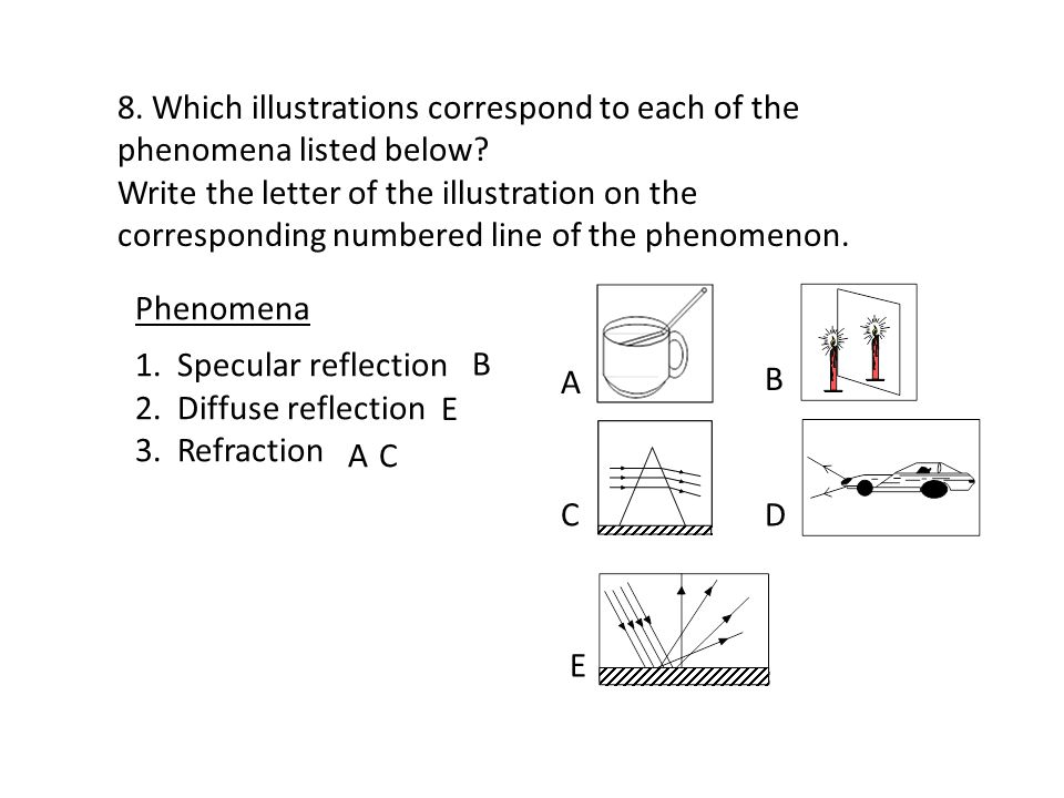 8.Which illustrations correspond to each of the phenomena listed below.