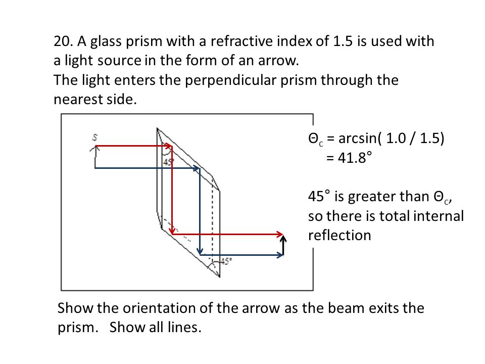 20. A glass prism with a refractive index of 1.5 is used with a light source in the form of an arrow. The light enters the perpendicular prism through