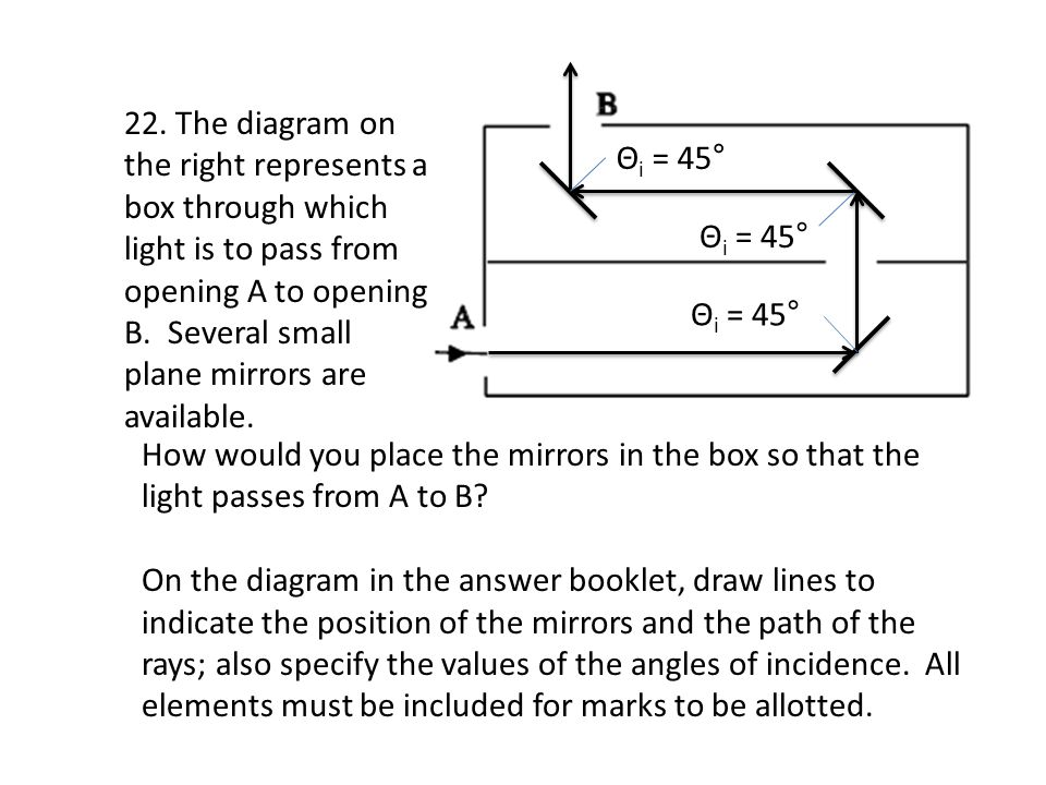 22. The diagram on the right represents a box through which light is to pass from opening A to opening B. Several small plane mirrors are available. H