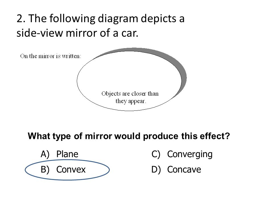 A) Plane C) Converging B) Convex D) Concave 2. The following diagram depicts a side-view mirror of a car. What type of mirror would produce this effec