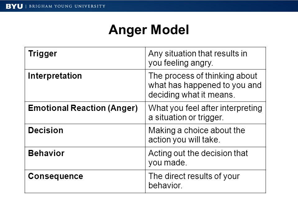 Anger Model TriggerAny situation that results in you feeling angry.