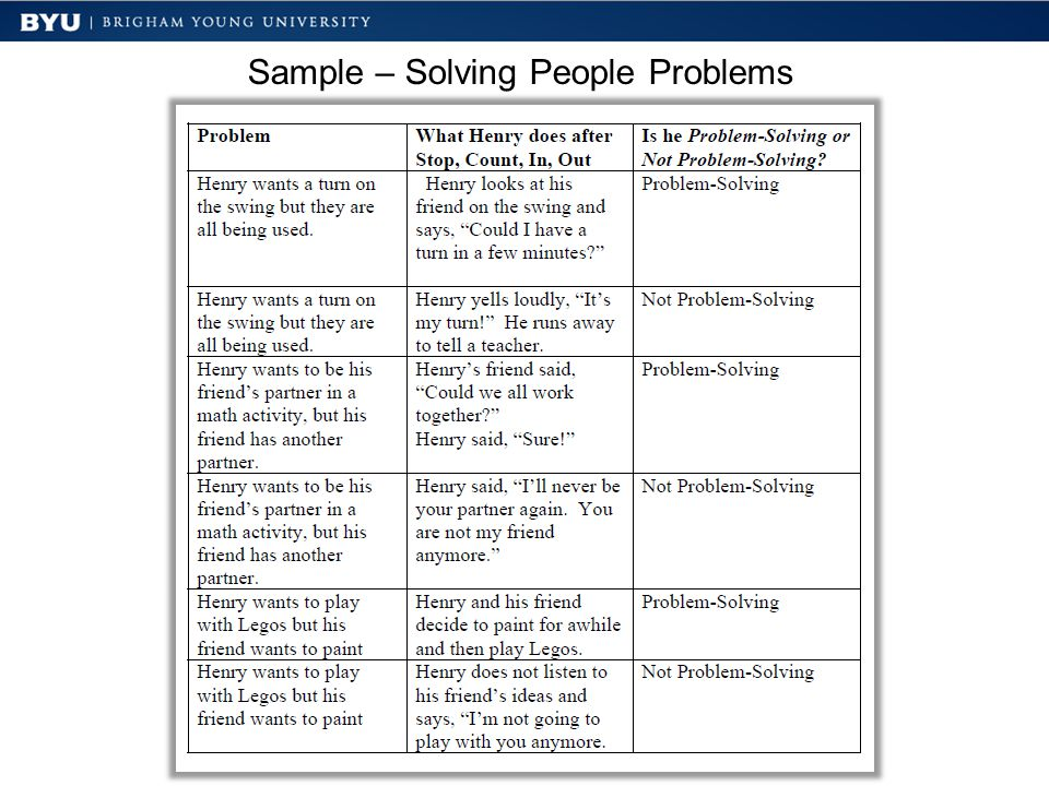 Sample – Solving People Problems