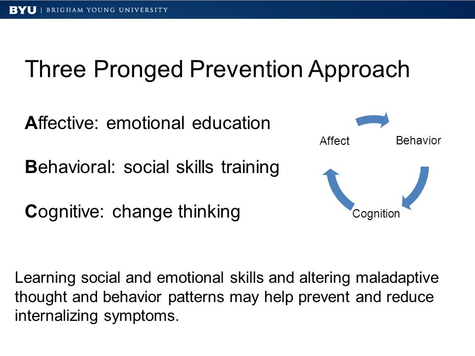 Learning social and emotional skills and altering maladaptive thought and behavior patterns may help prevent and reduce internalizing symptoms. Three