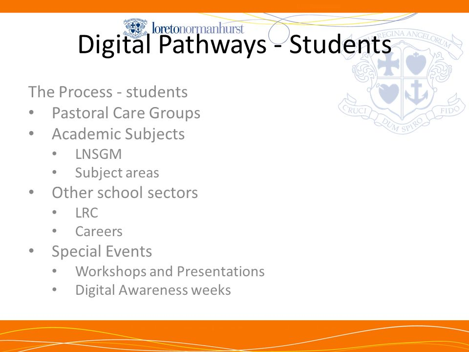 Digital Pathways - Students The Process - students Pastoral Care Groups Academic Subjects LNSGM Subject areas Other school sectors LRC Careers Special Events Workshops and Presentations Digital Awareness weeks