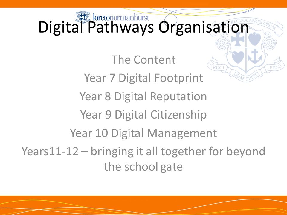 Digital Pathways Organisation The Content Year 7 Digital Footprint Year 8 Digital Reputation Year 9 Digital Citizenship Year 10 Digital Management Years11-12 – bringing it all together for beyond the school gate