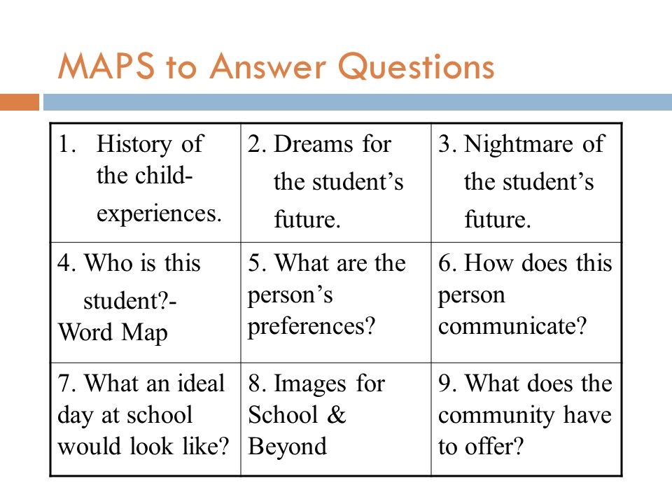MAPS to Answer Questions 1.History of the child- experiences. 2. Dreams for the student's future. 3. Nightmare of the student's future. 4. Who is this