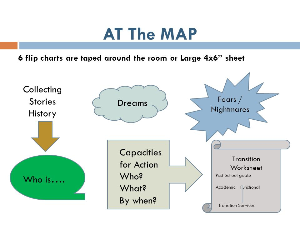 """AT The MAP 6 flip charts are taped around the room or Large 4x6"""" sheet Collecting Stories History Fears / Nightmares Dreams Who is …. Capacities for A"""