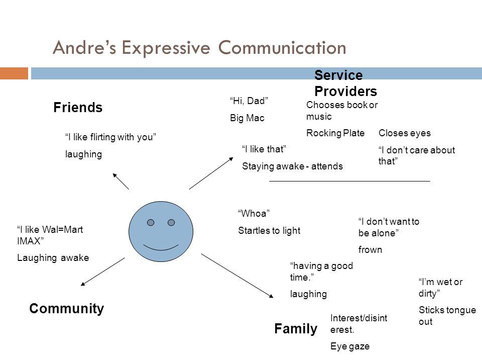 "Andre's Expressive Communication Community Family Service Providers ""I like Wal=Mart IMAX"" Laughing awake ""I like flirting with you"" laughing ""I like"