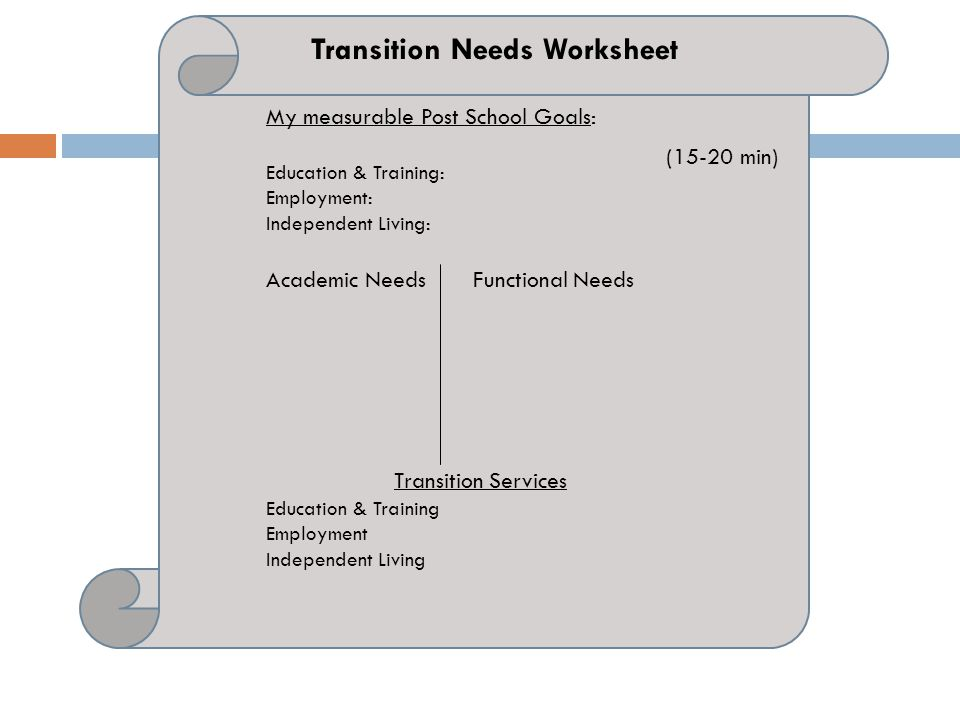 Transition Needs Worksheet (15-20 min) My measurable Post School Goals: Education & Training: Employment: Independent Living: Academic Needs Functiona