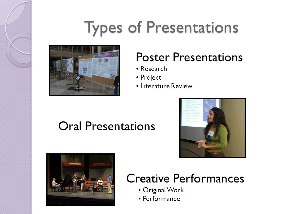 Types of Presentations Creative Performances Original Work Performance Oral Presentations Poster Presentations Research Project Literature Review