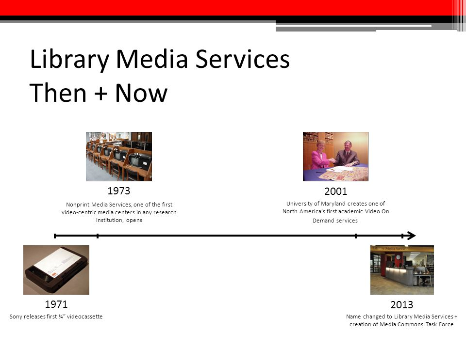 Nonprint Media Services, one of the first video-centric media centers in any research institution, opens 1973 2001 University of Maryland creates one