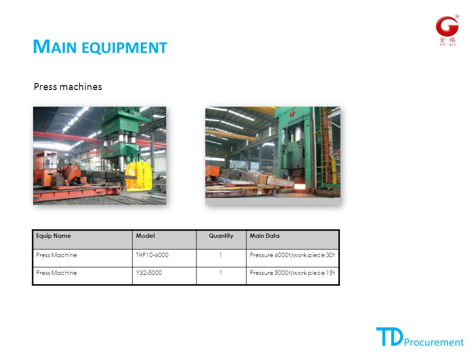M AIN EQUIPMENT Press machines Equip NameModelQuantityMain Data Press MachineTHP10-60001Pressure 6000t/work piece 30t Press MachineY32-50001Pressure 5