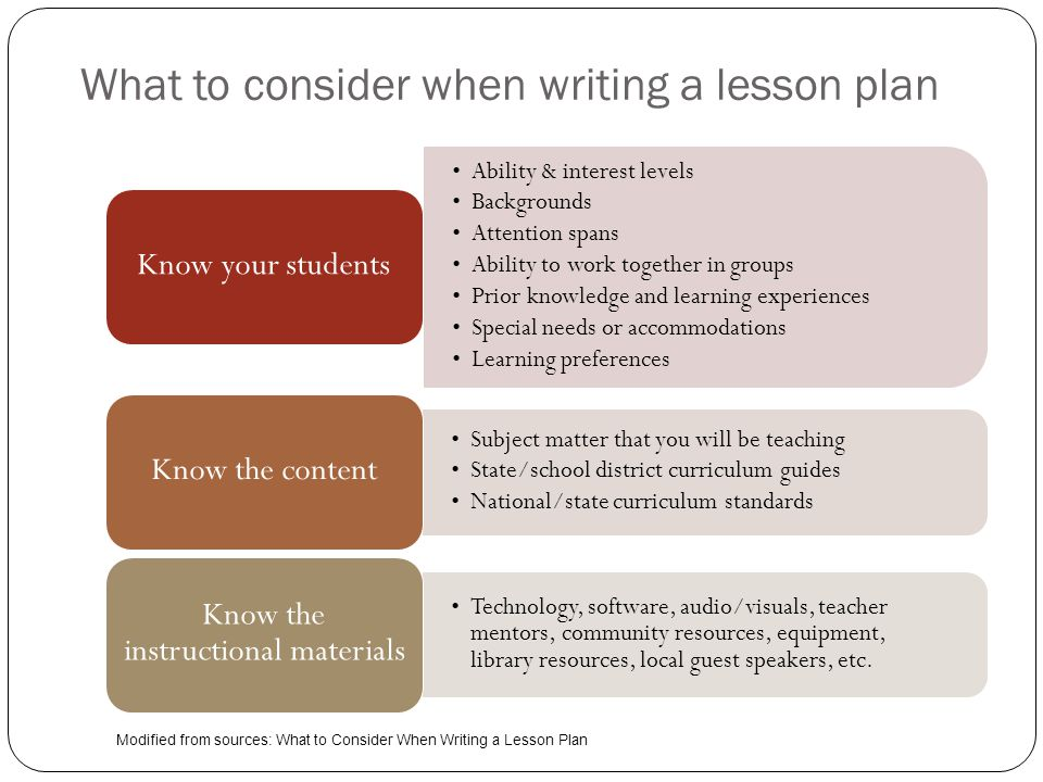 Key components of a lesson plan Profile Objectives Materials/ Equipments Procedure Assessment  Outlining the STEPS of the teaching process  Useful Instructional Strategies Useful Instructional Strategies  Using the Appropriate Technique in Your Lesson Plan Using the Appropriate Technique in Your Lesson Plan