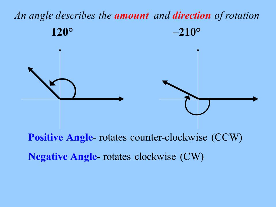 Linear & Angular Velocity Things that turn have both a linear velocity and an angular velocity.