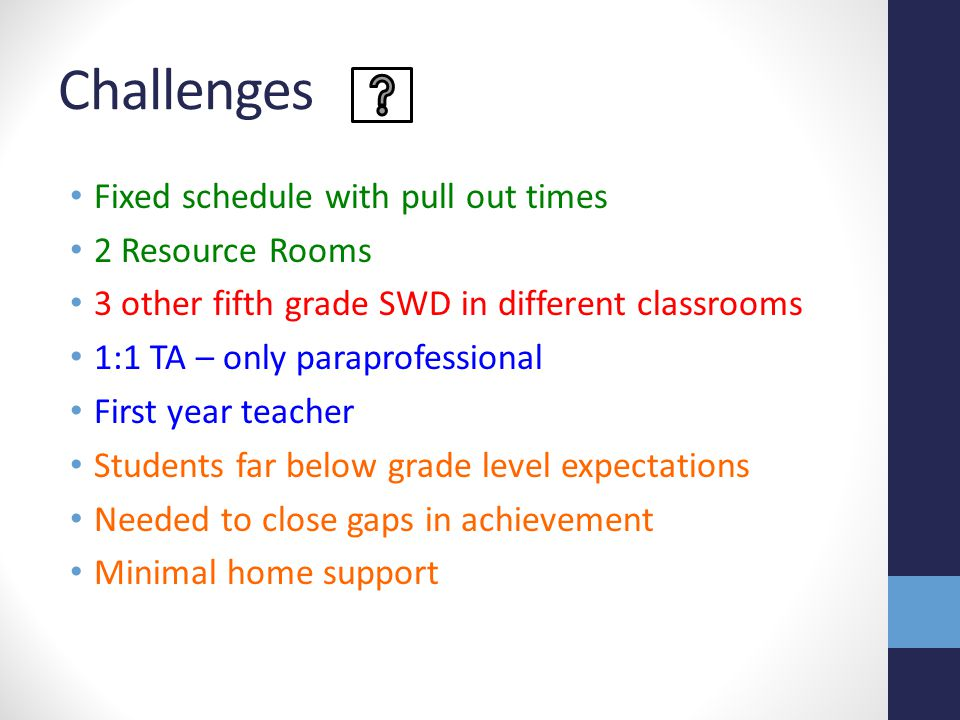 Challenges Fixed schedule with pull out times 2 Resource Rooms 3 other fifth grade SWD in different classrooms 1:1 TA – only paraprofessional First ye