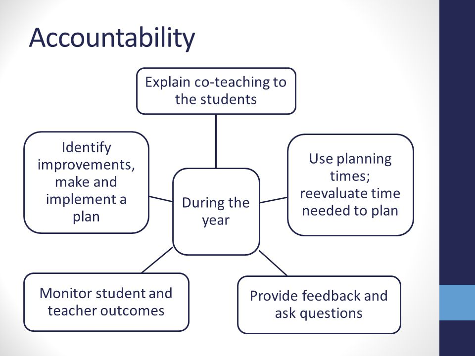 Accountability During the year Explain co-teaching to the students Use planning times; reevaluate time needed to plan Provide feedback and ask questio