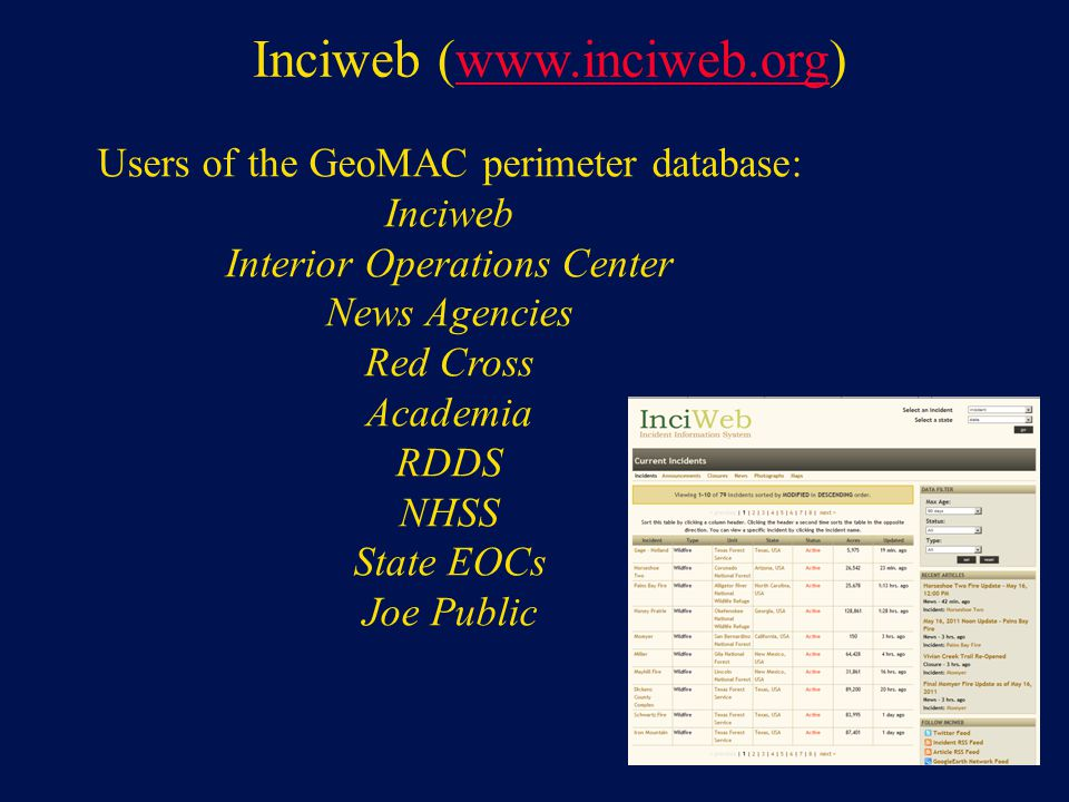 Inciweb (www.inciweb.org)www.inciweb.org Users of the GeoMAC perimeter database: Inciweb Interior Operations Center News Agencies Red Cross Academia RDDS NHSS State EOCs Joe Public