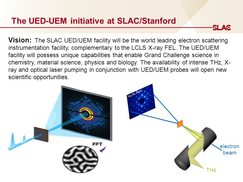 Vision: The SLAC UED/UEM facility will be the world leading electron scattering instrumentation facility, complementary to the LCLS X-ray FEL. The UED