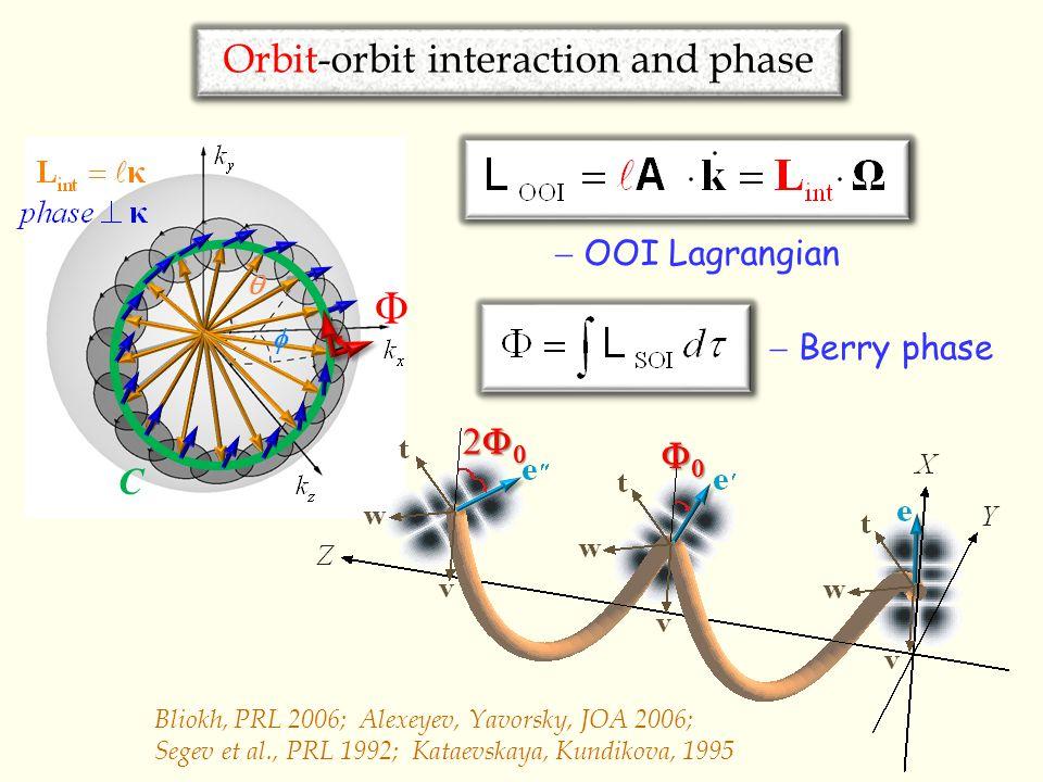 Orbit-orbit interaction and phase Φ C  OOI Lagrangian 2222  Bliokh, PRL 2006; Alexeyev, Yavorsky, JOA 2006; Segev et al., PRL 1992; Kataevskaya, Kundikova, 1995  Berry phase