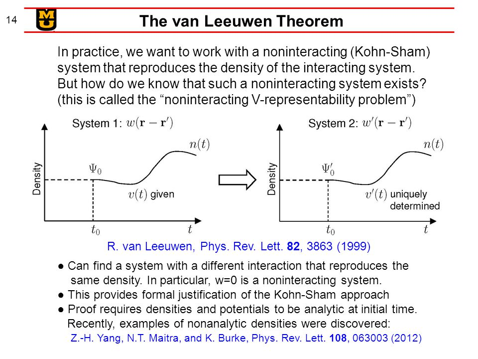 14 The van Leeuwen Theorem In practice, we want to work with a noninteracting (Kohn-Sham) system that reproduces the density of the interacting system.