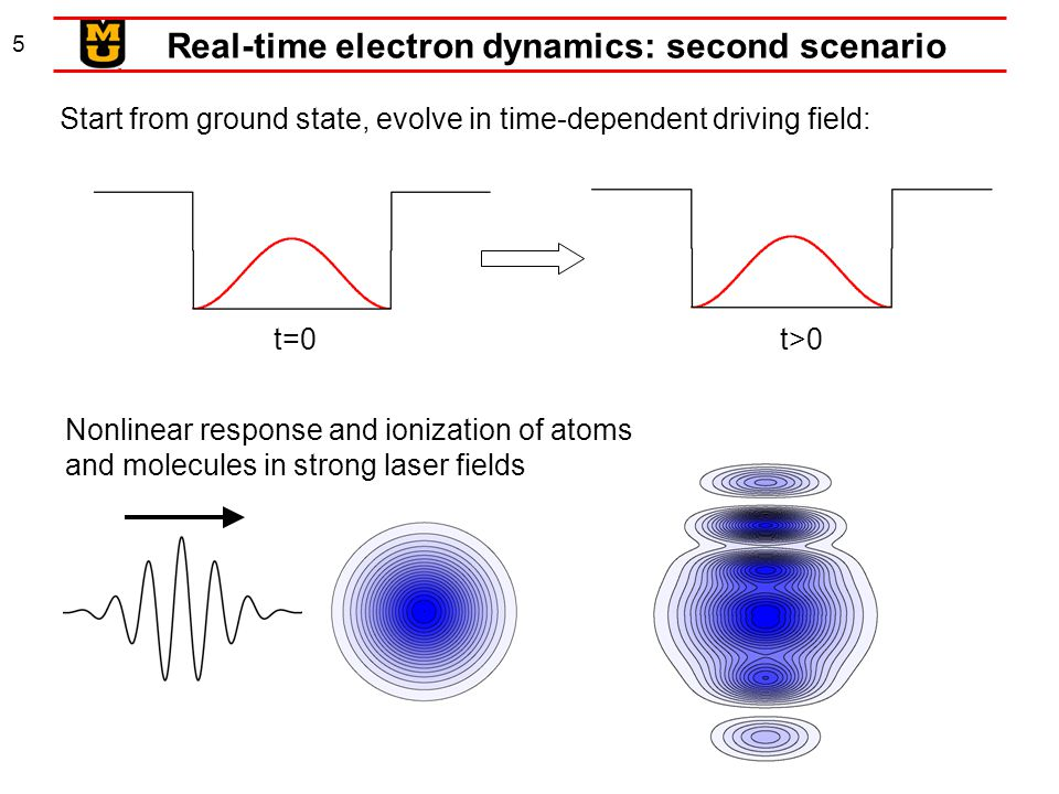 5 Start from ground state, evolve in time-dependent driving field: t=0t>0 Nonlinear response and ionization of atoms and molecules in strong laser fields Real-time electron dynamics: second scenario