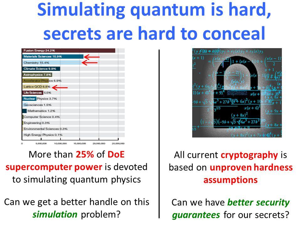 Quantum PCP? NP QMA qPCP ? ?