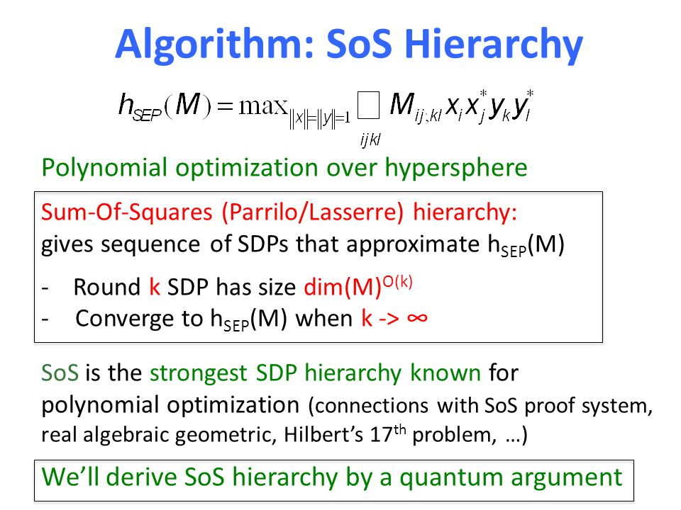 Algorithm: SoS Hierarchy Polynomial optimization over hypersphere Sum-Of-Squares (Parrilo/Lasserre) hierarchy: gives sequence of SDPs that approximate h SEP (M) - Round k SDP has size dim(M) O(k) -Converge to h SEP (M) when k -> ∞ SoS is the strongest SDP hierarchy known for polynomial optimization (connections with SoS proof system, real algebraic geometric, Hilbert's 17 th problem, …) We'll derive SoS hierarchy by a quantum argument