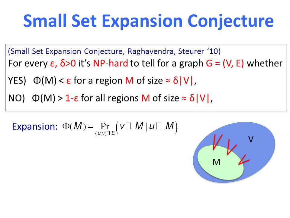Small Set Expansion Conjecture (Small Set Expansion Conjecture, Raghavendra, Steurer '10) For every ε, δ>0 it's NP-hard to tell for a graph G = (V, E) whether YES) Φ(M) < ε for a region M of size ≈ δ|V|, NO) Φ(M) > 1-ε for all regions M of size ≈ δ|V|, Expansion: M V