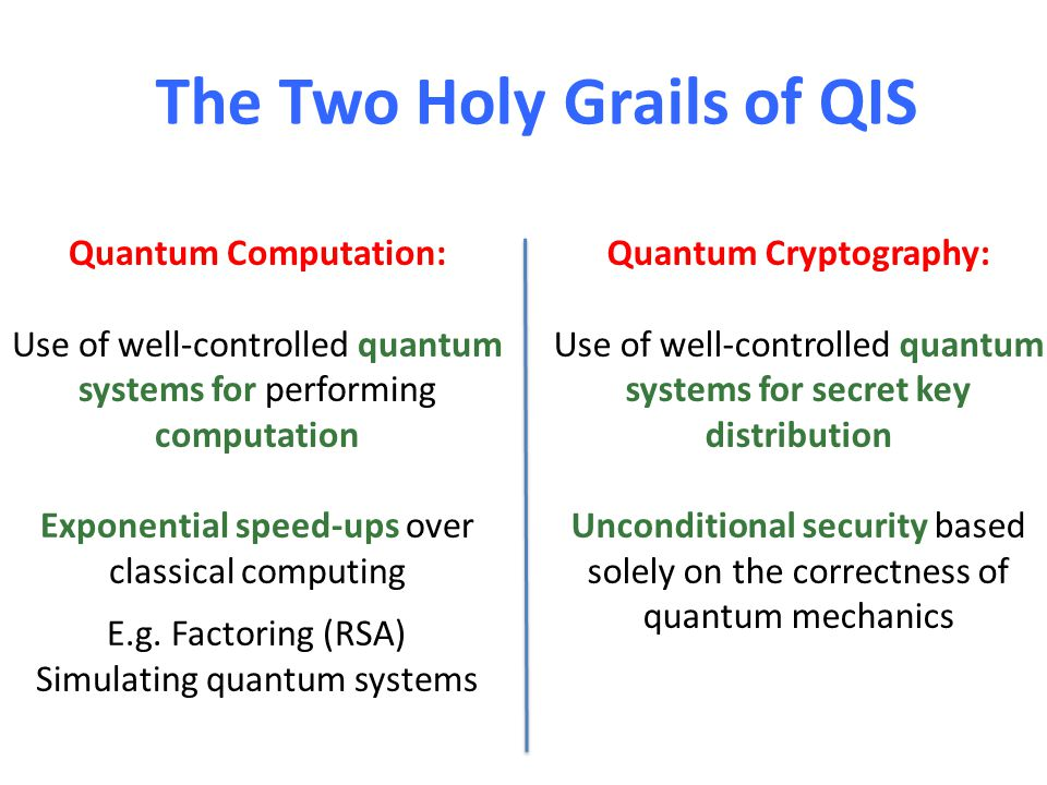 The Two Holy Grails of QIS Quantum Computation: Use of well-controlled quantum systems for performing computation Exponential speed-ups over classical computing E.g.