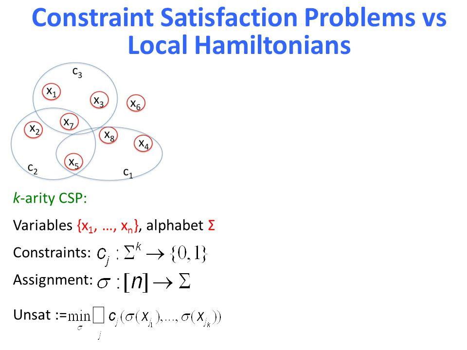 Constraint Satisfaction Problems vs Local Hamiltonians k-arity CSP: Variables {x 1, …, x n }, alphabet Σ Constraints: Assignment: Unsat :=