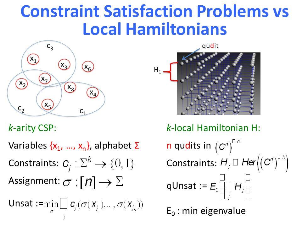 Constraint Satisfaction Problems vs Local Hamiltonians k-arity CSP: Variables {x 1, …, x n }, alphabet Σ Constraints: Assignment: Unsat := k-local Hamiltonian H: n qudits in Constraints: qUnsat := E 0 : min eigenvalue H1H1 qudit