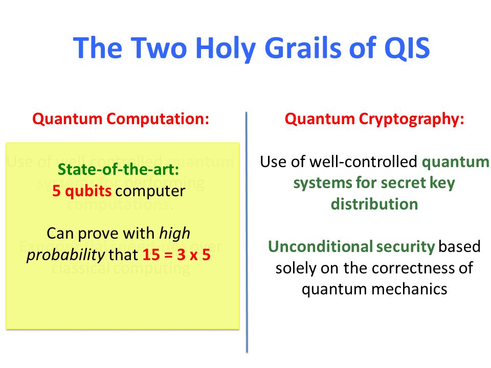 Quantum Mechanics, again Dynamics in quantum mechanics is given by a Hamiltonian H: Equilibrium properties are also determined by H Thermal state: Groundstate: