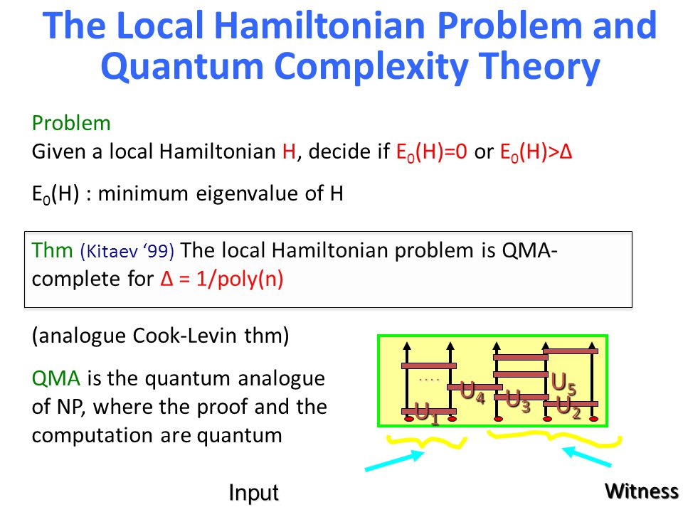The Local Hamiltonian Problem and Quantum Complexity Theory Problem Given a local Hamiltonian H, decide if E 0 (H)=0 or E 0 (H)>Δ E 0 (H) : minimum eigenvalue of H Thm (Kitaev '99) The local Hamiltonian problem is QMA- complete for Δ = 1/poly(n) (analogue Cook-Levin thm) QMA is the quantum analogue of NP, where the proof and the computation are quantum Input Witness U1U1U1U1 ….