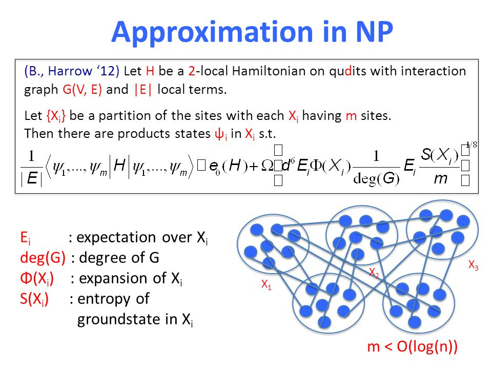Approximation in NP (B., Harrow '12) Let H be a 2-local Hamiltonian on qudits with interaction graph G(V, E) and |E| local terms.