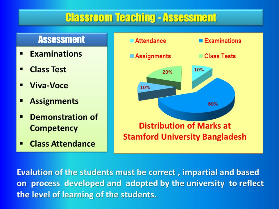 Classroom Teaching - Assessment Assessment  Examinations  Class Test  Viva-Voce  Assignments  Demonstration of Competency  Class Attendance  Examinations  Class Test  Viva-Voce  Assignments  Demonstration of Competency  Class Attendance Distribution of Marks at Stamford University Bangladesh Evalution of the students must be correct, impartial and based on process developed and adopted by the university to reflect the level of learning of the students.