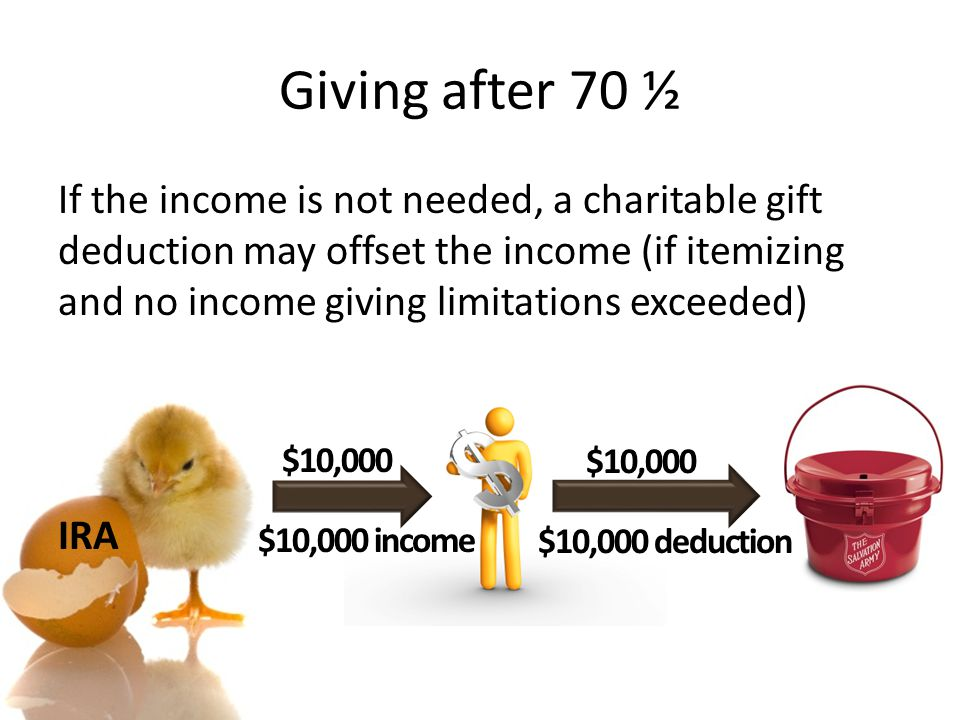 Giving after 70 ½ If the income is not needed, a charitable gift deduction may offset the income (if itemizing and no income giving limitations exceed